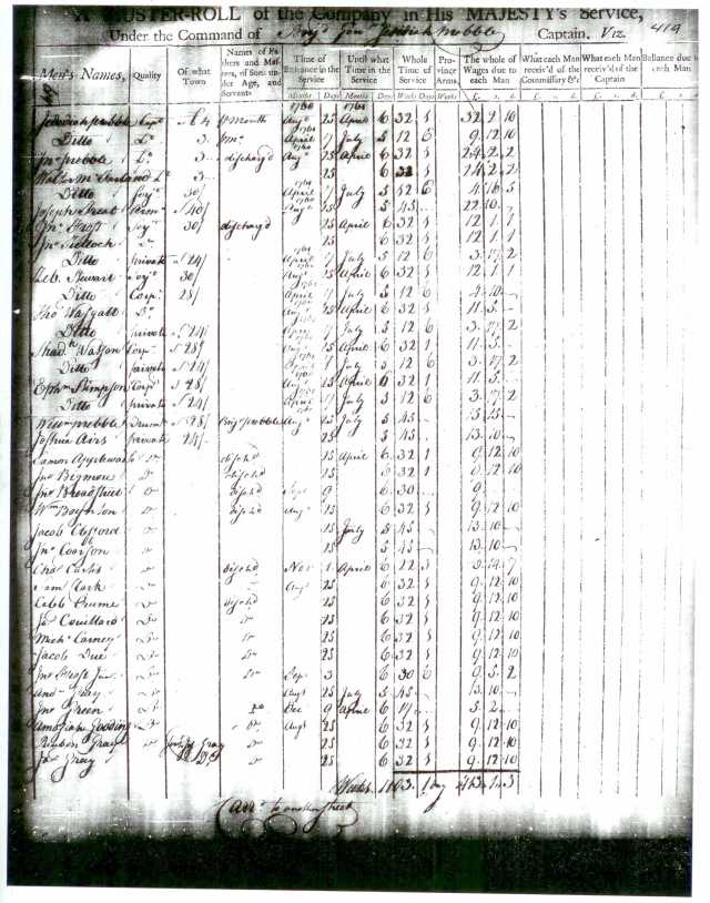 Muster Roll of the Company In His Majesty's Service Under Brigadier General Jedediah Prebble