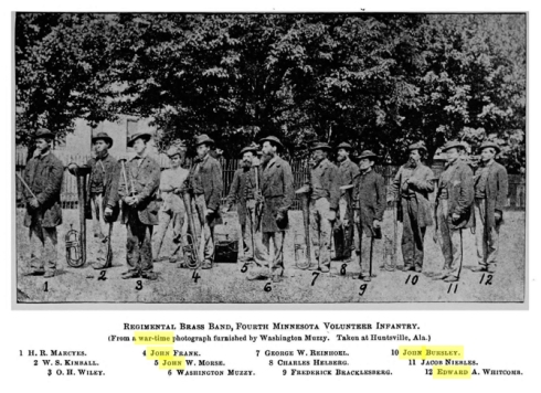 John M. Bursley with his regiment in History of the Fourth Regiment of Minnesota Infantry Volunteers During the Great Rebellion, 1861-1865