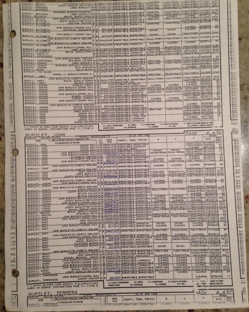 IGI records copied from microfiche, viewed at my local Family History Center