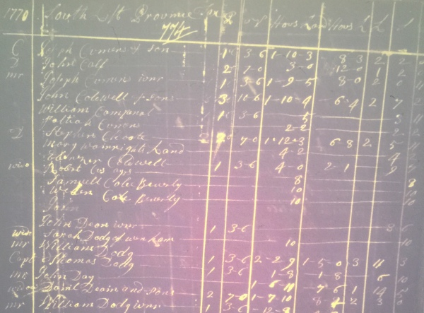 Mr. John Day appears third from the bottom on this 1770 South List Province Tax in Ipswich.