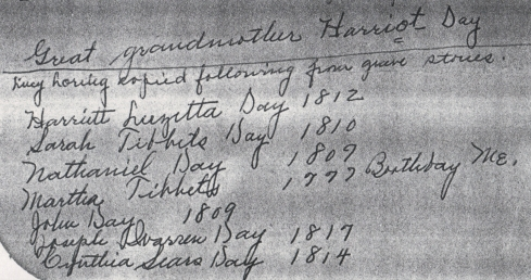 Transcribed notes listing the births of the children of Aaron Day and Martha Tibbetts
