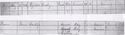 Copy of the death register showing Cynthia (Day) Bursley's parents: Aaron and Martha Day!